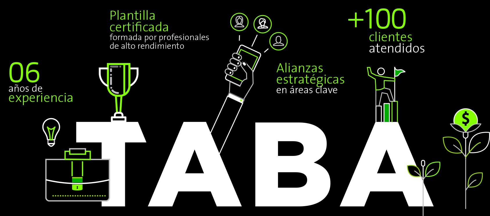 Quiénes Somos TABA Marketing